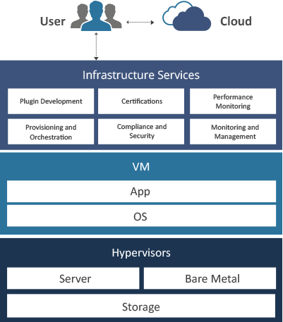 industries_virtualization_content